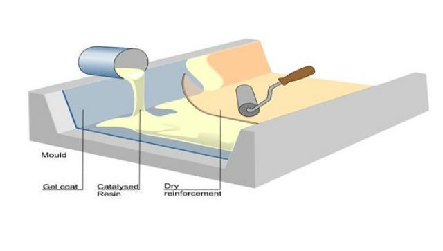 Dịch vụ bọc phủ composite chống thấm chống ăn mòn