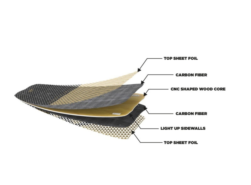Nhận nâng cấp xe bằng composite