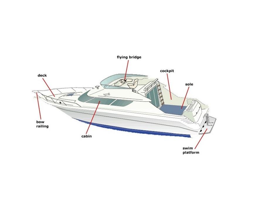 Cải tạo sửa chữa nâng cấp du thuyền thuyền buồm